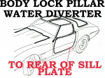 48529R DIVERTER-BODY LOCK PILLAR WATER-2ND DESIGN-NOS GM-RIGHT-79L-82